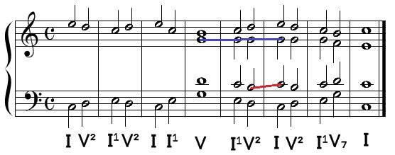 バス課題(例題1)4.1
