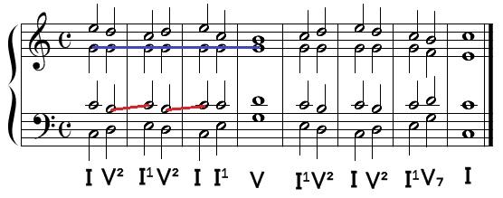 バス課題(例題1)4.2