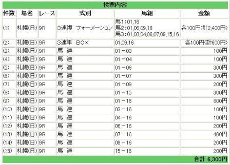 09函館2歳S購入