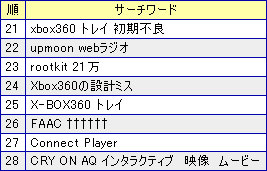 200512_2