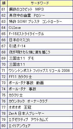 200604114