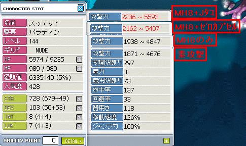 素ステータス20080303