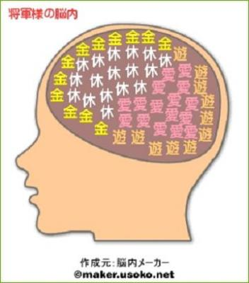 将軍の脳内
