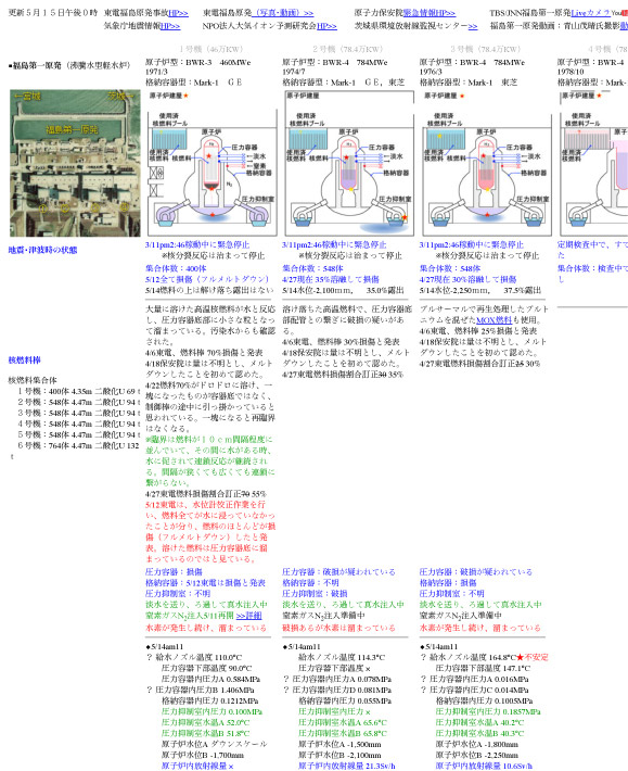 fukushima-genpatsujiko-2.jpg