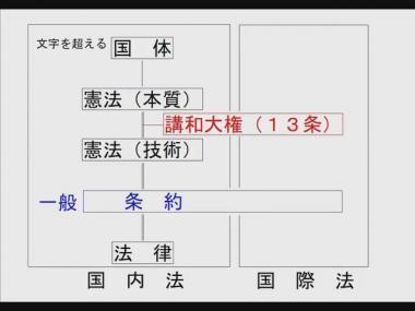 大日本帝国憲法現存論講義 H19.12.15 teikenkaugi01