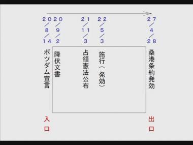大日本帝国憲法現存論講義 H19.12.15[(048286)19-51-09]