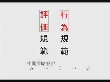 大日本帝国憲法現存論講義 H19.12.15[(052276)19-54-33]