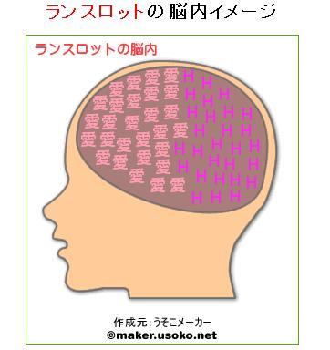 ランスロ脳内