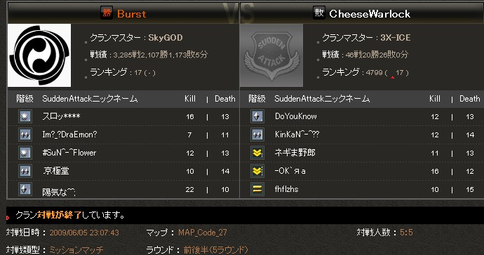 vs Burst