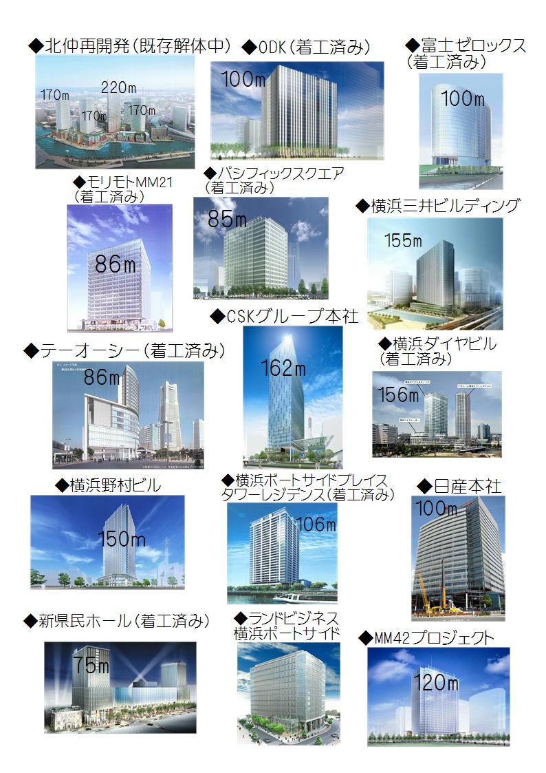 MM21建設計画