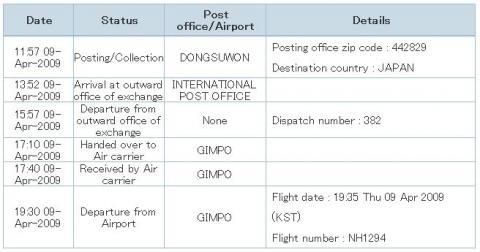 韓国内の配送状況