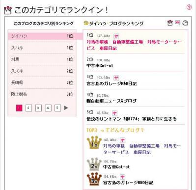 2011 12月ブログラム