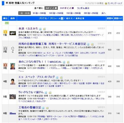 2011 12月ブログ村