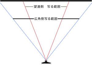 zoom1-1.jpg