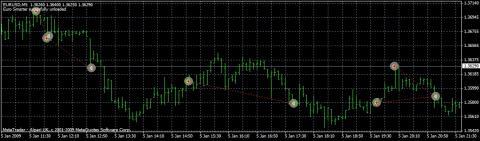 eursmarter_v10_chart.jpg
