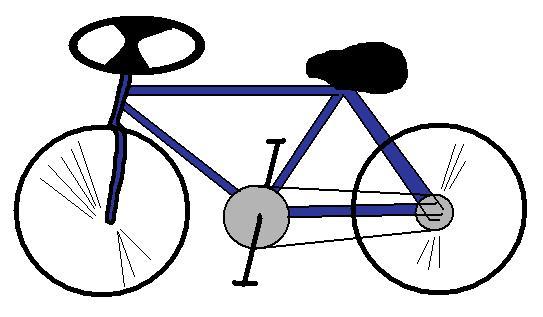 ハンドル自転車