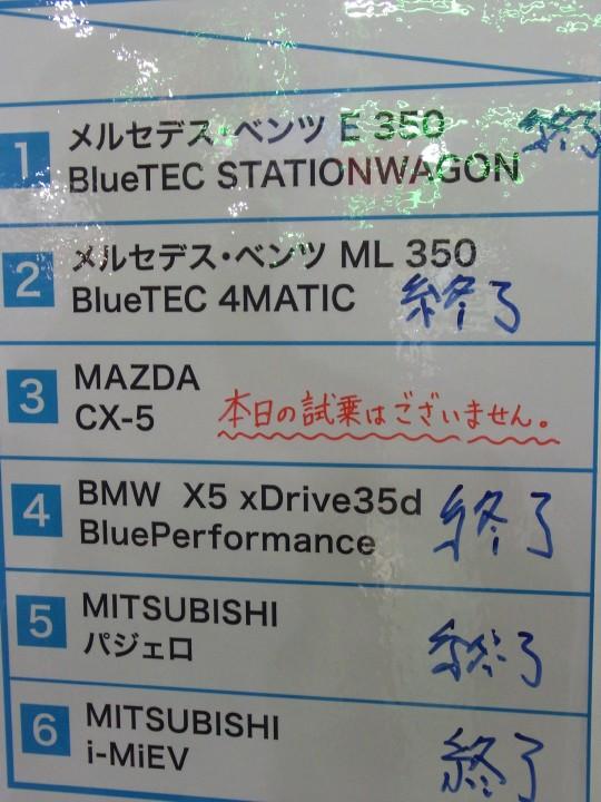 札幌モーターショー76
