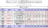 【情報】 ITTFプロツアースウェーデン★最終結果★馬龍が優勝!