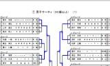 【情報】 平成23年度全日本選手権マスターズの結果!