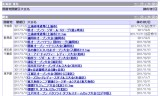 【情報】 卓球王国のオープン大会情報(関東)が更新!