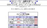 【情報】 スウェーデンカデットオープン★日本3位確定