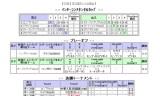 【情報】 ワールドチームカップ2011★男女共3位確定!