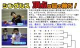 【情報】 全日本社会人:シングルはベスト16出揃う!
