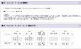 【情報】 ホームマッチ:サンリツ3-0朝日大学 サンリツ勝利!