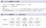【情報】 ホームマッチ:協和発酵キリン3-0愛知工業大学