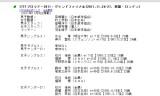 【情報】 ITTFプロツアーグランドファイナル代表発表!