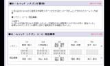 【情報】 ホームマッチ:シチズン3-0原田鋼業 シチズン勝利!