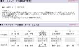 【情報】 ホームマッチ:十六銀行1-3日立化成で日立化成勝利!