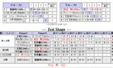 【情報】 男子ワールドカップ2011 張継科が優勝!水谷4位!