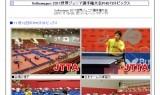【情報】 世界ジュニア選手権大会PHOTOトピックス開始