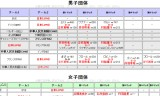 【情報】 世界ジュニア選手権:男女共決勝!VS中国!