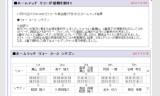 【情報】 ホームマッチ:リコー3-2シチズン リコーが接戦を制す