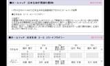 【情報】 ホームマッチ:エリートアカデミー0-3日本生命が貫禄の勝利!