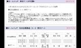 【情報】 ホームマッチ:住友金属物流0-3東京アートが完全勝利