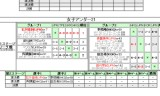 【情報】 ITTFプロツアーグランドファイナルアンダー21石川3位確定