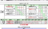 【情報】 ITTFプロツアーグランドファイナル U21 石川佳純 優勝!