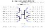 【情報】 全日本学生選抜大会は神巧也と刘莉莎が優勝