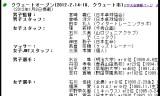 【情報】 2012/2月クウェートオープンのメンバー発表