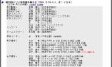 【情報】 第20回アジア卓球選手権大会の出場選手発表