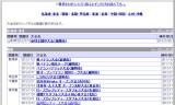 【情報】 卓球王国のオープン大会情報が更新された!