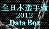 【企画】 全日本卓球選手権大会2012 データボックス開設
