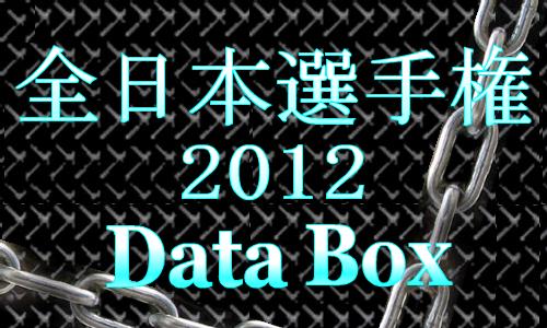 全日本選手権2012データボックス