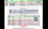 【情報】 女子U21石川佳純が優勝☆森薗美咲が準優勝☆