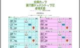 【情報】 ジャパントップ12の詳細なスコアはこちら