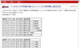 【情報】 JSPORTS世界選手権ドルトムント大会放送日程