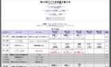 【情報】 アジア卓球選手権大会 日本男子決勝進出!